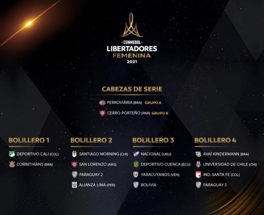 Bolilleros listos para el sorteo de la Copa Libertadores Femenina 2021.